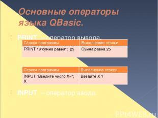 Основные операторы языка QBasic. PRINT – оператор вывода. INPUT – оператор вво