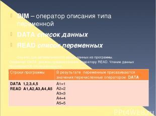 DIM– оператор описания типа переменной DATAсписок данных READсписок переменны