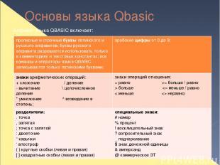Основы языка Qbasic Алфавит языка QBASIC включает: прописные и строчныебуквылати