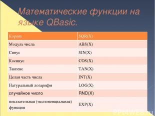Математические функции на языке QBasic. Корень SQR(X) Модуль числа ABS(X) Синус