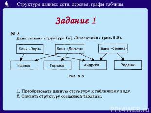 Задание 1 Структуры данных: сети, деревья, графы таблицы.