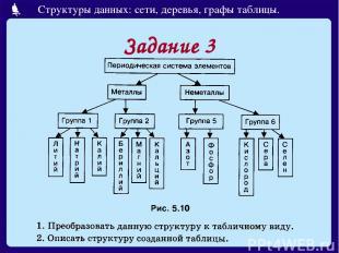 Задание 3 Структуры данных: сети, деревья, графы таблицы.