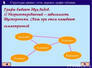 Графы бывают двух видов. 1) Неориентированный – зависимость двусторонняя. Связь
