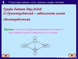 Графы бывают двух видов. 2) Ориентированный – зависимость имеет однонаправленная