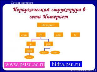 Иерархическая структрура в сети Интернет www.pstsu.ac.ru Интернет com ru edu fr