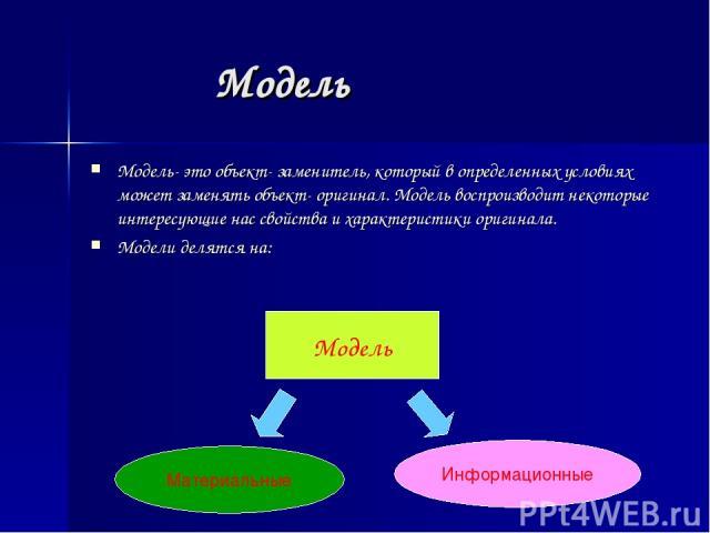 Модель Модель- это объект- заменитель, который в определенных условиях может заменять объект- оригинал. Модель воспроизводит некоторые интересующие нас свойства и характеристики оригинала. Модели делятся на: Модель Материальные Информационные
