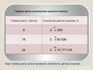 Зная глубину цвета, можно вычислить количество цветов в палитре. 8 16 24 Глубина