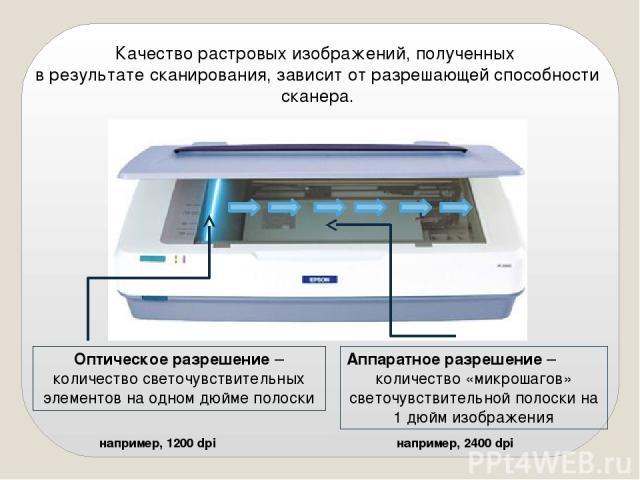 Качество растровых изображений, полученных в результате сканирования, зависит от разрешающей способности сканера. Оптическое разрешение – количество светочувствительных элементов на одном дюйме полоски Аппаратное разрешение – количество «микрошагов»…