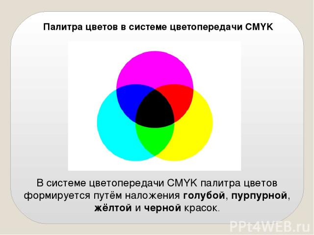Палитра цветов в системе цветопередачи CMYK В системе цветопередачи CMYK палитра цветов формируется путём наложения голубой, пурпурной, жёлтой и черной красок.