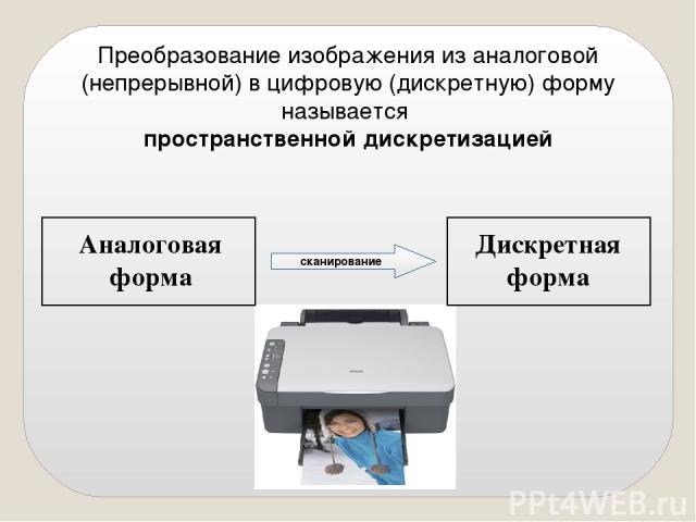 Преобразование изображения из аналоговой (непрерывной) в цифровую (дискретную) форму называется пространственной дискретизацией Аналоговая форма Дискретная форма сканирование
