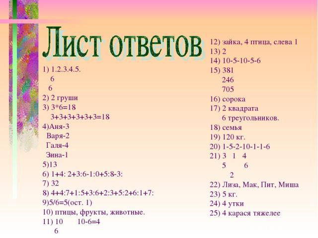 1) 1.2.3.4.5. 6 6 2) 2 груши 3) 3*6=18 3+3+3+3+3+3=18 4)Аня-3 Варя-2 Галя-4 Зина-1 5)13 6) 1+4: 2+3:6-1:0+5:8-3: 7) 32 8) 4+4:7+1:5+3:6+2:3+5:2+6:1+7: 9)5/6=5(ост. 1) 10) птицы, фрукты, животные. 11) 10 10-6=4 6 12) зайка, 4 птица, слева 1 13) 2 14)…
