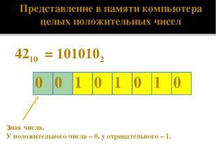 4210 = 1010102 Знак числа. У положительного числа – 0, у отрицательного – 1. Пр