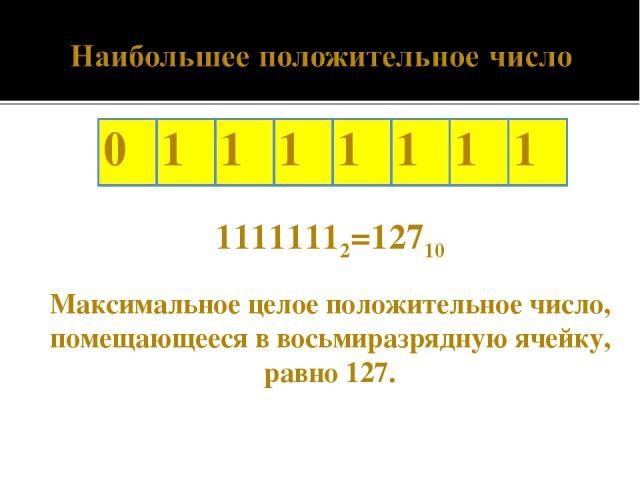11111112=12710 Максимальное целое положительное число, помещающееся в восьмиразрядную ячейку, равно 127. 0 1 1 1 1 1 1 1