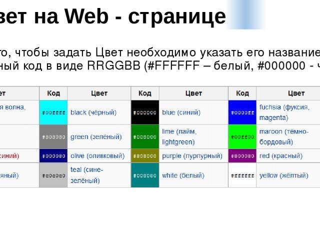 Для того, чтобы задать Цвет необходимо указать его название или 16-ричный код в видеRRGGBB (#FFFFFF – белый, #000000 - чёрный). Цвет на Web - странице Материал из Википедии - Цвета HTML
