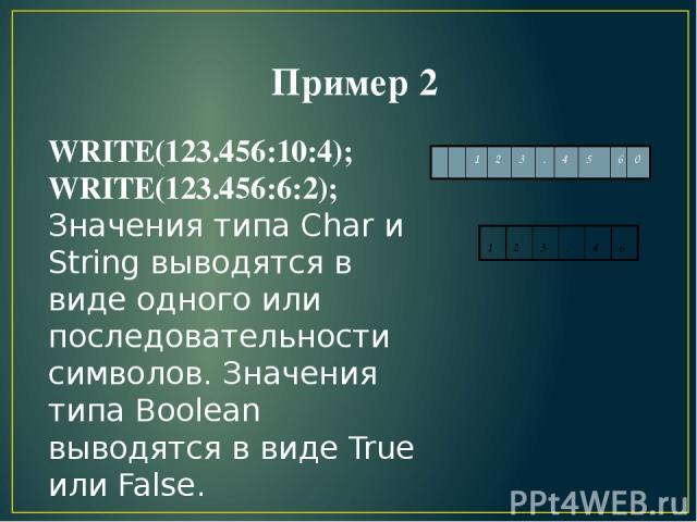 Пример 2 WRITE(123.456:10:4); WRITE(123.456:6:2); Значения типа Char и String выводятся в виде одного или последовательности символов. Значения типа Boolean выводятся в виде True или False. 1 2 3 . 4 5 6 0