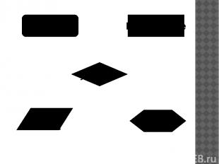 Вычисление Ввод вывод цикл Начало конец условие