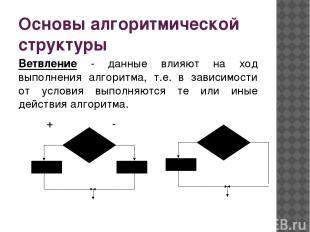 Основы алгоритмической структуры Ветвление - данные влияют на ход выполнения алг