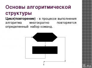 Основы алгоритмической структуры Цикл(повторение) - в процессе выполнения алгори