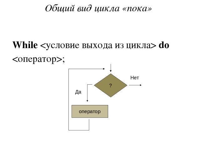 Общий вид цикла «пока» While do ; Нет оператор ? Да