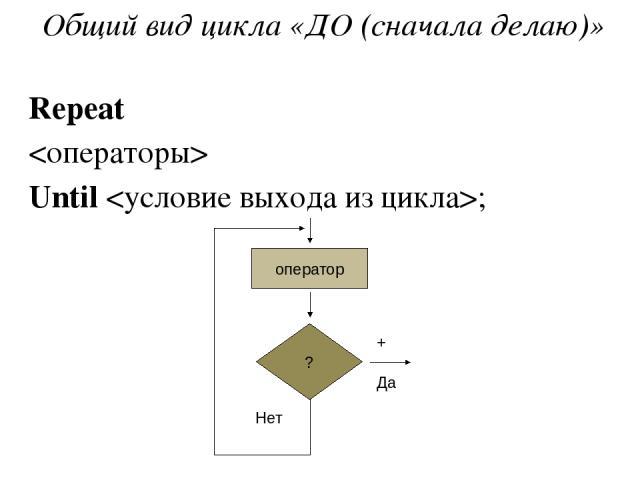 Общий вид цикла «ДО (сначала делаю)» Repeat Until ; оператор ? Да + Нет