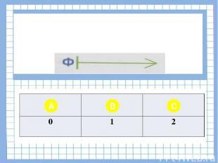 Вопрос № 3 Определите длину цепочки Ф A B C 0 1 2