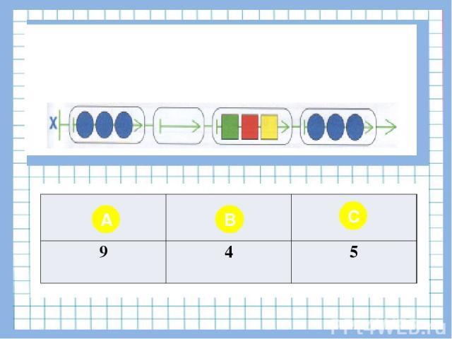 Вопрос № 6 Чему равна длина цепочки Х A B C 9 4 5
