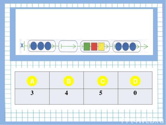 Вопрос № 7 Чему равна длина третьей бусины цепочки Х? A B C D 3 4 5 0