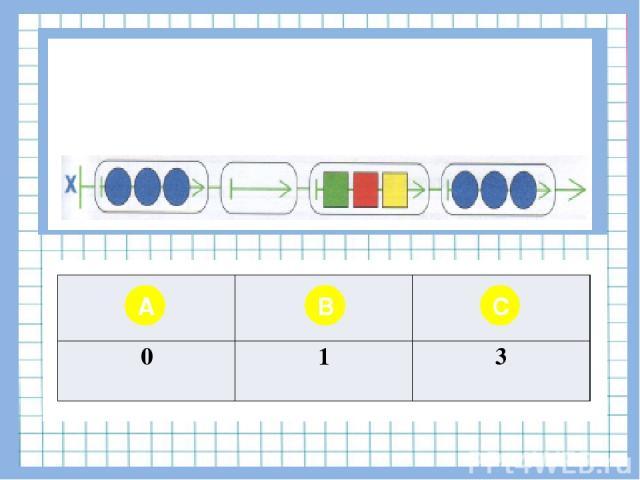 Вопрос № 8 Чему равна длина второй бусины цепочки Х? A B C 0 1 3