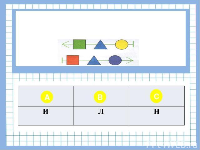 Вопрос № 9 Каждая бусина этой цепочки – это слово A B C И Л Н