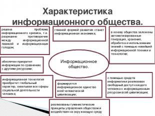 Характеристика информационного общества. Информационное общество. решена проблем