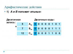 Арифметические действия 1) А и В положительные: + Десятичная запись: Двоичные ко