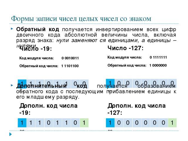 Формы записи чисел целых чисел со знаком Обратный код получается инвертированием всех цифр двоичного кода абсолютной величины числа, включая разряд знака: нули заменяются единицами, а единицы – нулями. Дополнительный код получается образованием обра…
