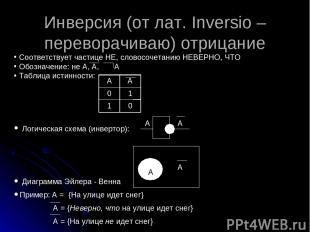 Инверсия (от лат. Inversio – переворачиваю) отрицание Соответствует частице НЕ,