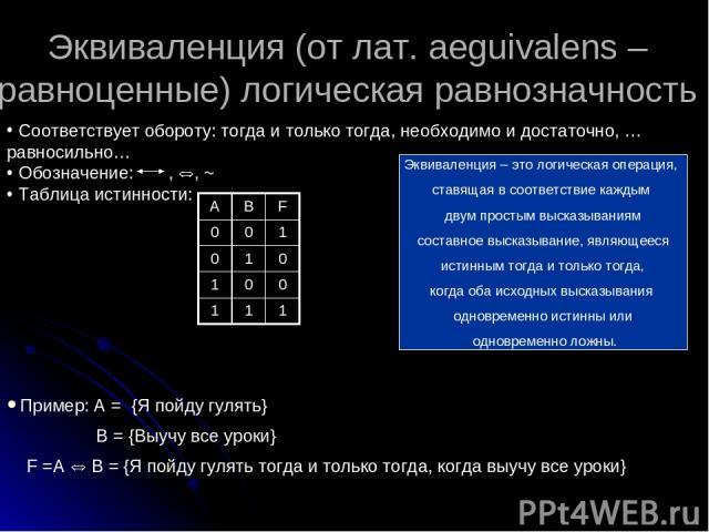 Эквиваленция (от лат. aeguivalens – равноценные) логическая равнозначность Соответствует обороту: тогда и только тогда, необходимо и достаточно, … равносильно… Обозначение: , , ~ Таблица истинности: Пример: А = {Я пойду гулять} В = {Выучу все уроки}…