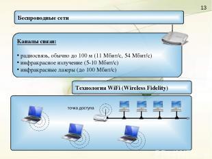 Беспроводные сети Каналы связи: радиосвязь, обычно до 100 м (11 Мбит/c, 54 Мбит/