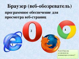 Браузер (веб-обозреватель) программное обеспечение для просмотра веб-страниц 1 2