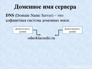Доменное имя сервера DNS (Domain Name Server) – это алфавитная система доменных