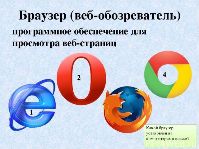 Браузер (веб-обозреватель) программное обеспечение для просмотра веб-страниц 1 2 3 4 Какой браузер установлен на компьютерах в классе?