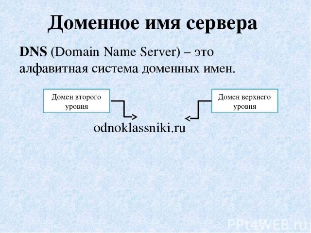 Доменное имя сервера DNS (Domain Name Server) – это алфавитная система доменных имен. odnoklassniki.ru
