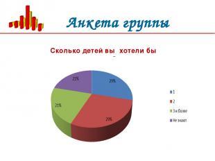 Анкета группы Сколько детей вы хотели бы иметь?