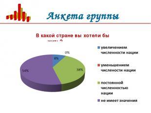 Анкета группы В какой стране вы хотели бы жить?