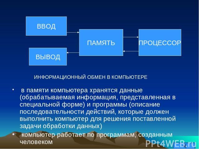 в памяти компьютера хранятся данные (обрабатываемая информация, представленная в специальной форме) и программы (описание последовательности действий, которые должен выполнить компьютер для решения поставленной задачи обработки данных) компьютер раб…