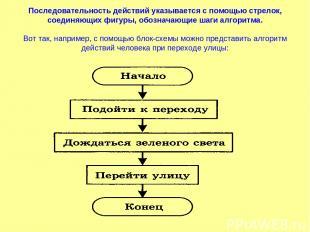 Последовательность действий указывается с помощью стрелок, соединяющих фигуры, о