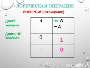 ЛОГИЧЕСКАЯ ОПЕРАЦИЯ 1 0 ИНВЕРСИЯ (отрицание) Доска зелёная Доска НЕ зелёная. A н