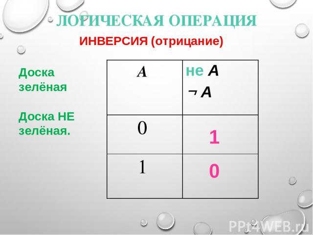 ЛОГИЧЕСКАЯ ОПЕРАЦИЯ 1 0 ИНВЕРСИЯ (отрицание) Доска зелёная Доска НЕ зелёная. A не A А 0 1