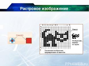Растровое изображение Глубина цвета - сколько битов отведено на хранение цвета к