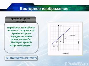 Векторное изображение Кривая Безье упрощенный вид кривых третьего порядка основа