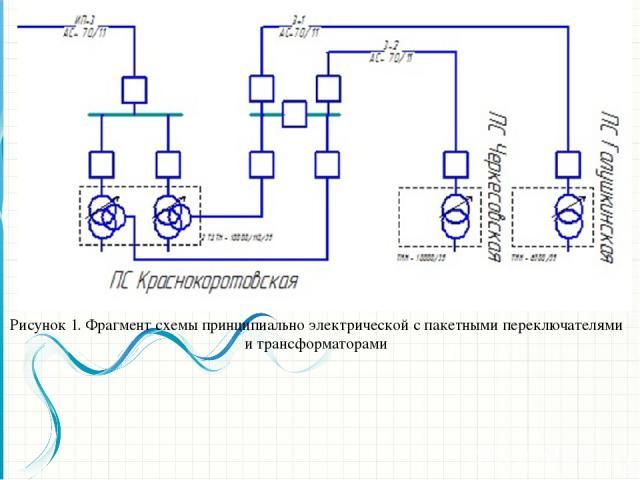 Рисунок 1. Фрагмент схемы принципиально электрической с пакетными переключателями и трансформаторами