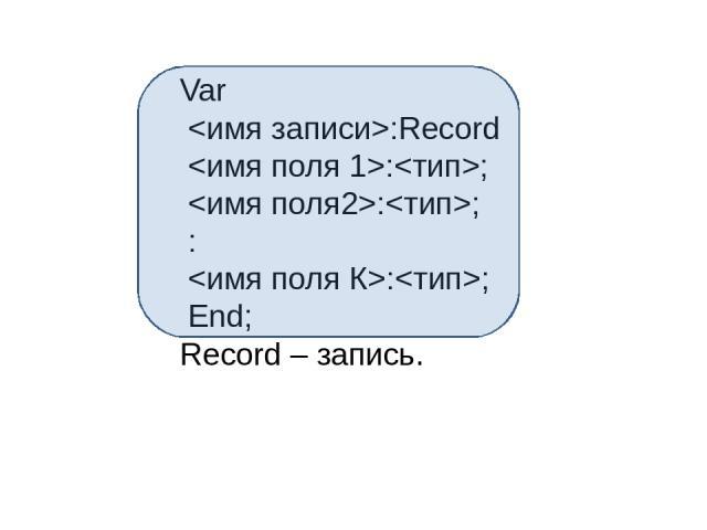 Var :Record :; :; : :; End; Record – запись.