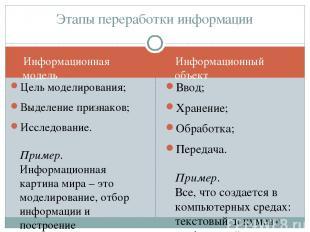 Информационная модель Информационный объект Цель моделирования; Выделение призна